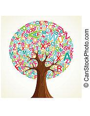 Árbol de educación escolar