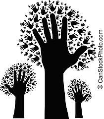 Árbol de manos