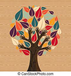 Abstrae las manos de los árboles