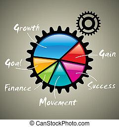 Carta de progreso de negocios