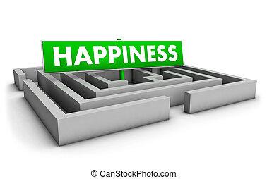 Concepto de felicidad