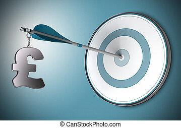 Concepto de libras, asesor financiero o asesor financiero