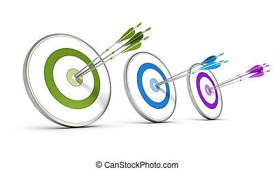 Concepto de negocios: lograr múltiples objetivos estratégicos