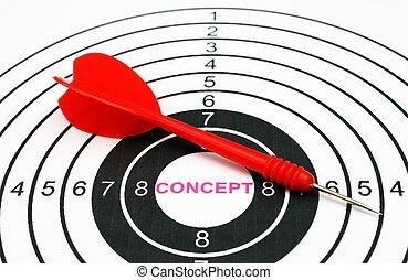 Concepto el objetivo