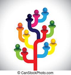 concepto, trabajando, compañía, árbol, juntos, equipo, empleados