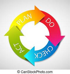 diagrama, cheque, vector, plan, acto