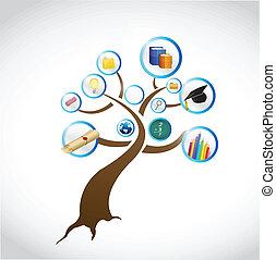 Diseño de ilustración del concepto de Educación