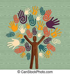 Diversidad de manos humanas