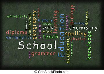 Educación relacionada con la palabra ilustración de nubes