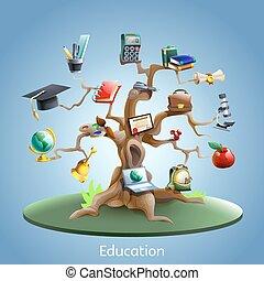 El concepto de árbol de educación