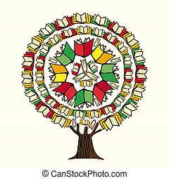El concepto de árbol de libros para la educación global