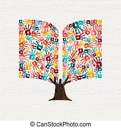 El concepto de árbol de mano en forma de libro para la educación