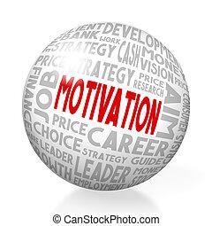 El concepto de motivación