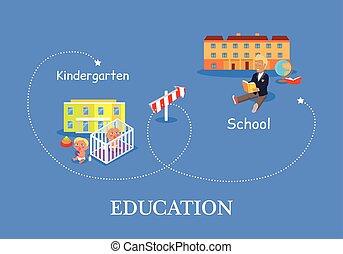 El concepto de proceso de educación