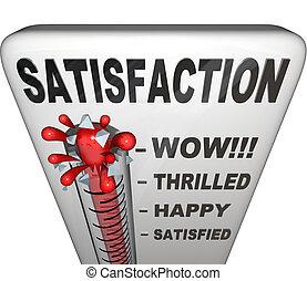 El termómetro de satisfacción mide el nivel de felicidad