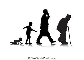 envejecimiento, humano