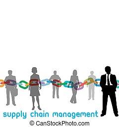 Gerente de Empresas de Provisiones SCM