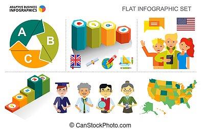 gráficos, proceso, educación, presentación, plantilla