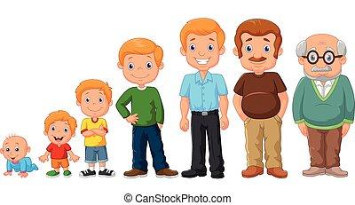 hombre, etapas, desarrollo, caricatura