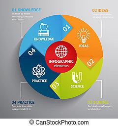 infographic, educación, gráfico