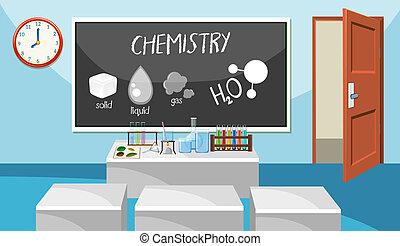Interior de clase de química