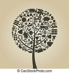 La agricultura de los árboles
