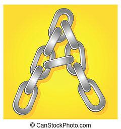 La letra de la cadena