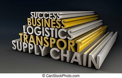 La logística de la cadena de suministro