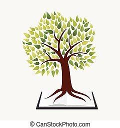 Libro de conceptos de educación