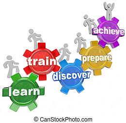 lograr, meta, gente, tren, serie, descubrir, práctica, arriba, marcado, o, estudiantes, engranajes, cada, misión, varios, aprender, subida, lograr, engranaje