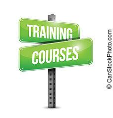 Los cursos de entrenamiento indican diseño de ilustración