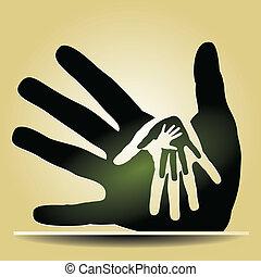 manos, cuidado