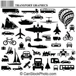 Modes de transporte