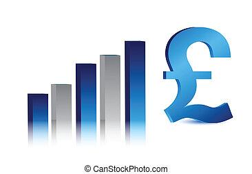 moneda, libra, empresa / negocio, británico