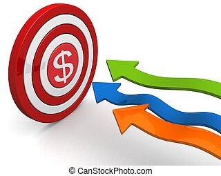 Objetivo financiero y concepto de objetivo