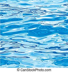 Patrón de superficie de agua inservible
