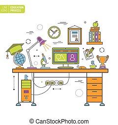 Proceso de educación online