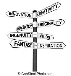 Señal de cruce de la creatividad