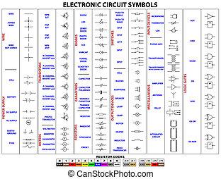 Simbolos de circuito electrónico