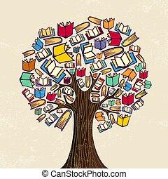 Un árbol de libros para ilustraciones del concepto de educación
