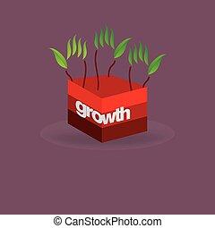 Un concepto de crecimiento