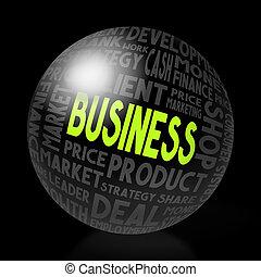 Un concepto de negocios